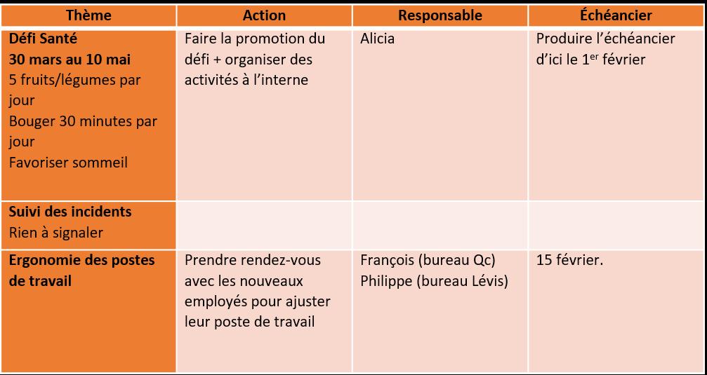 Exemple de compte rendu